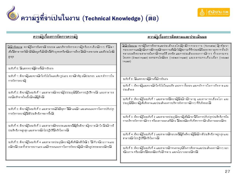 27 ความรู้ที่จำเป็นในงาน (Technical Knowledge) (ต่อ) คำจำกัดความ: ความรู้ในการวิเคราะห์ รวบรวม และบริหารจัดการความรู้หรือบทเรียนต่างๆ ที่ได้มา เพื่อให
