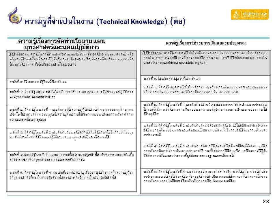 28 ความรู้ที่จำเป็นในงาน (Technical Knowledge) (ต่อ) คำจำกัดความ: ความรู้ในการกำหนดหรือวางแผนปฏิบัติงานที่สอดคล้องกับยุทธศาสตร์หรือ นโยบายที่กำหนดขึ้น
