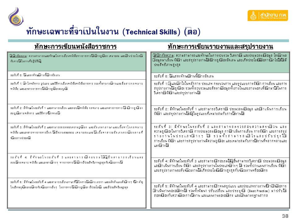 38 ทักษะเฉพาะที่จำเป็นในงาน (Technical Skills) (ต่อ) คำจำกัดความ: ความสามารถและทักษะในการเขียนหนังสือทางราชการได้อย่างถูกต้อง เหมาะสม และเป็นประโยชน์