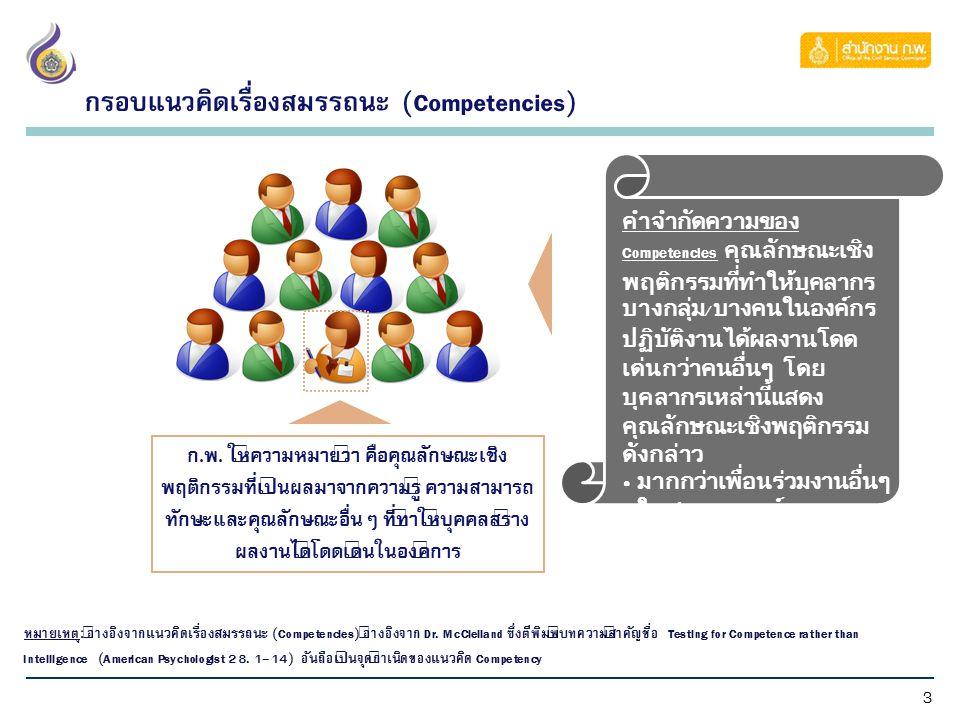 3 กรอบแนวคิดเรื่องสมรรถนะ (Competencies) ก.พ. ให้ความหมายว่า คือคุณลักษณะเชิง พฤติกรรมที่เป็นผลมาจากความรู้ ความสามารถ ทักษะและคุณลักษณะอื่นๆ ที่ทำให้