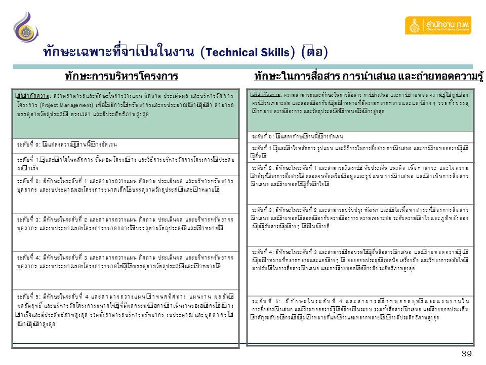 39 ทักษะเฉพาะที่จำเป็นในงาน (Technical Skills) (ต่อ) คำจำกัดความ: ความสามารถและทักษะในการวางแผน ติดตาม ประเมินผล และบริหารจัดการ โครงการ (Project Mana