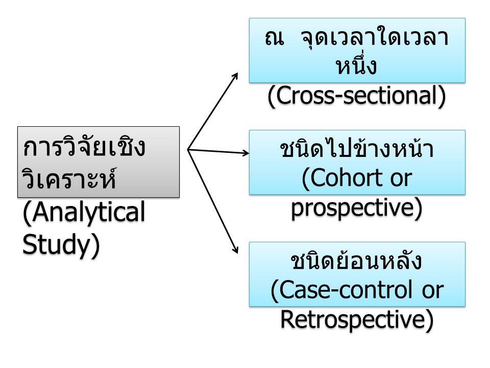 การวิจัยเชิง วิเคราะห์ (Analytical Study) การวิจัยเชิง วิเคราะห์ (Analytical Study) ณ จุดเวลาใดเวลา หนึ่ง (Cross-sectional) ณ จุดเวลาใดเวลา หนึ่ง (Cro