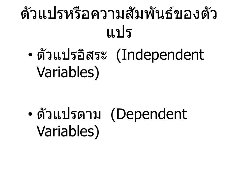 ตัวแปร อิสระ ( Indepen dent Variables ) ตัวแปร อิสระ ( Indepen dent Variables ) เป็นต้นเหตุ หรือปัจจัย เสี่ยง เป็นต้น กำหนด มีอิทธิพล ตัวแปร ตาม ( Depende nt Variables ) ตัวแปร ตาม ( Depende nt Variables )