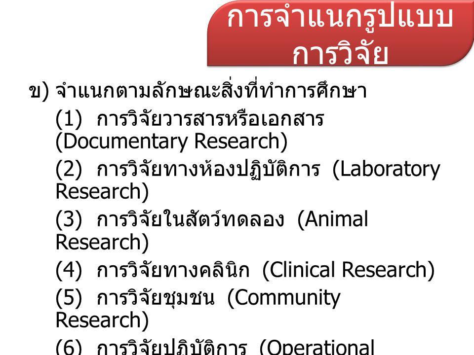 ข)จำแนกตามลักษณะสิ่งที่ทำการศึกษา (1) การวิจัยวารสารหรือเอกสาร (Documentary Research) (2) การวิจัยทางห้องปฏิบัติการ (Laboratory Research) (3) การวิจัย