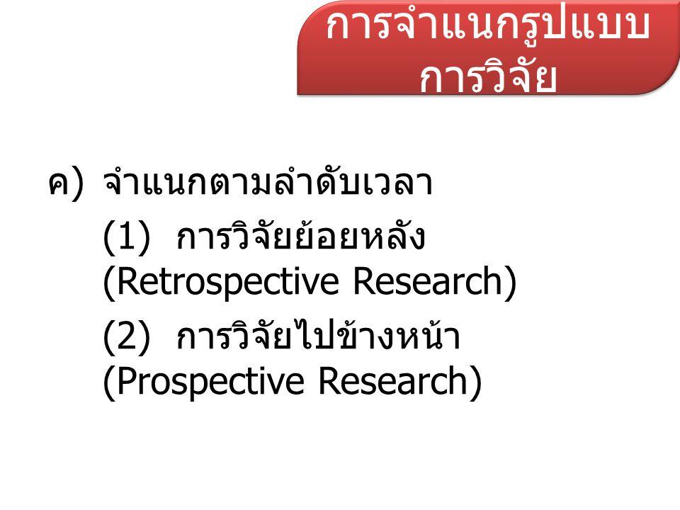 ง)จำแนกตามวิธีดำเนินการวิจัย (1) การวิจัยโดยการสังเกต (Observational Research) - การวิจัยโดยการสังเกตเชิง พรรณนา (Descriptive Research) - การวิจัยโดยการสังเกตเชิง วิเคราะห์ (Analytical Research) (2) การวิจัยโดยการทดลอง (Experimental Research) การจำแนกรูปแบบ การวิจัย