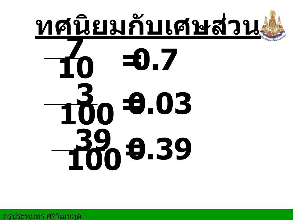 ครูประทุมพร ศรีวัฒนกูล 0.7 = 0.03 = 0.39 = 7 10 3 100 39 100 ทศนิยมกับเศษส่วน