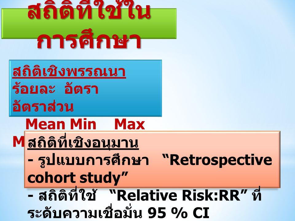 สถิติที่เชิงอนุมาน - รูปแบบการศึกษา Retrospective cohort study - สถิติที่ใช้ Relative Risk:RR ที่ ระดับความเชื่อมั่น 95 % CI