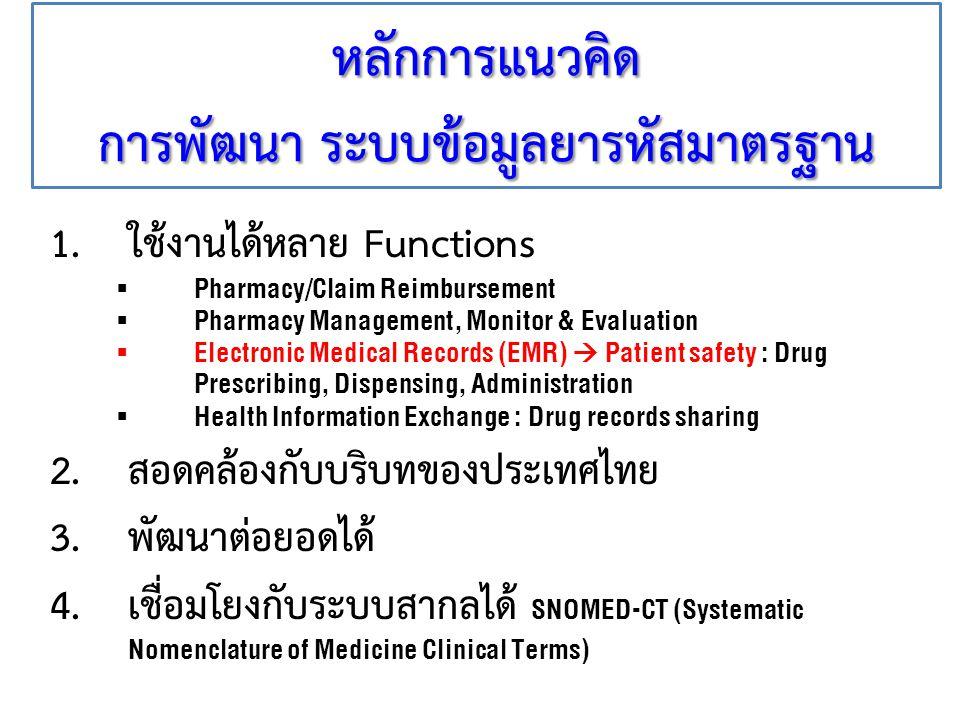 1.ใช้งานได้หลาย Functions  Pharmacy/Claim Reimbursement  Pharmacy Management, Monitor & Evaluation  Electronic Medical Records (EMR)  Patient safe