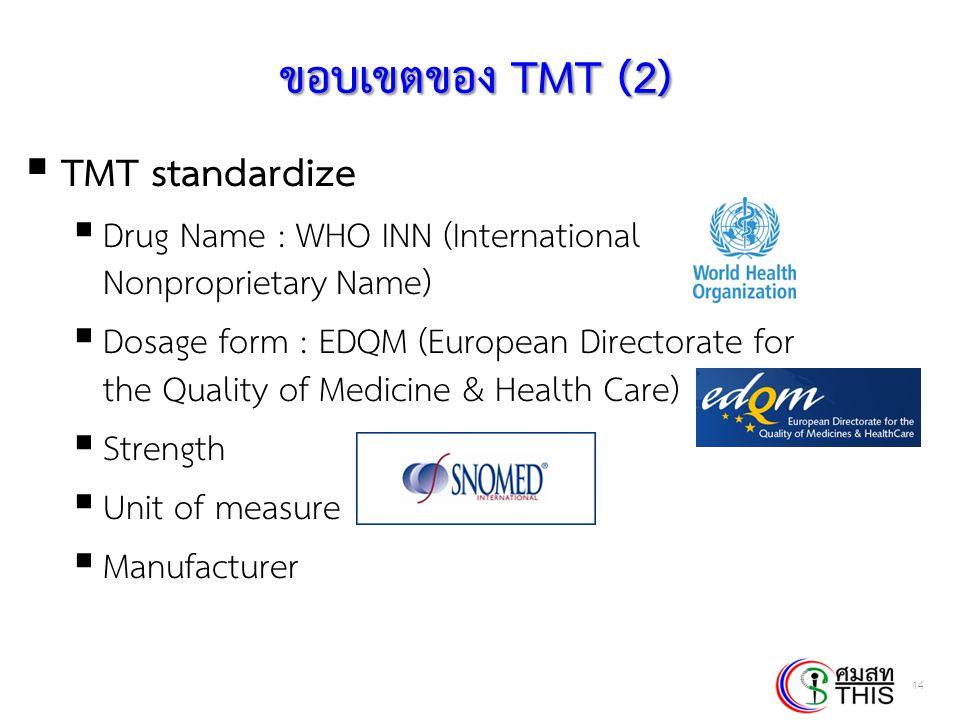 Thai Health Informatics Academy Thai Health Information Standard Development Center(THIS) ขอบเขตของ TMT (2)  TMT standardize  Drug Name : WHO INN (I