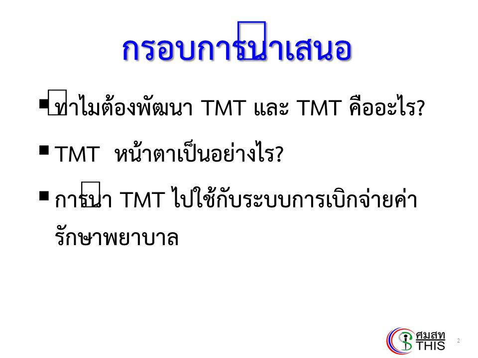 Thai Health Informatics Academy Thai Health Information Standard Development Center(THIS) กรอบการนำเสนอ  ทำไมต้องพัฒนา TMT และ TMT คืออะไร?  TMT หน้