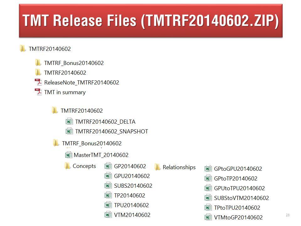 26 TMT Release Files (TMTRF20140602.ZIP)