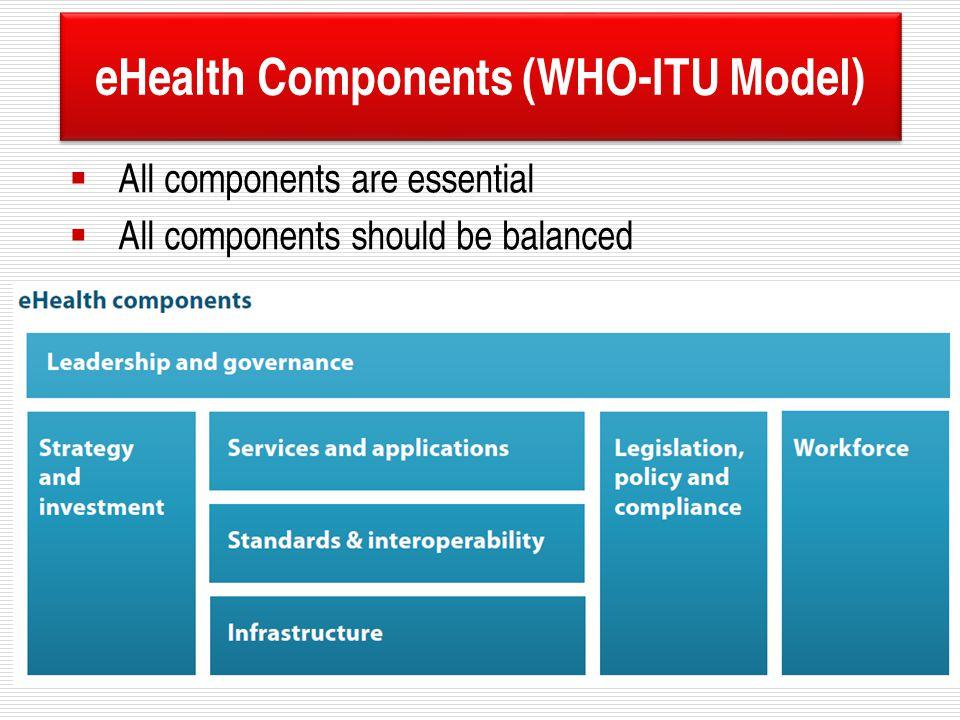 Thai Health Informatics Academy Thai Health Information Standard Development Center(THIS) Governmental Digital Economy Policy 8