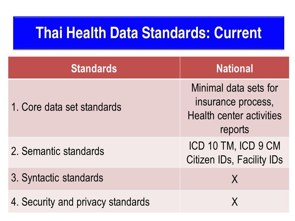 Thai Health Data Standards: Developing StandardsNational 1.