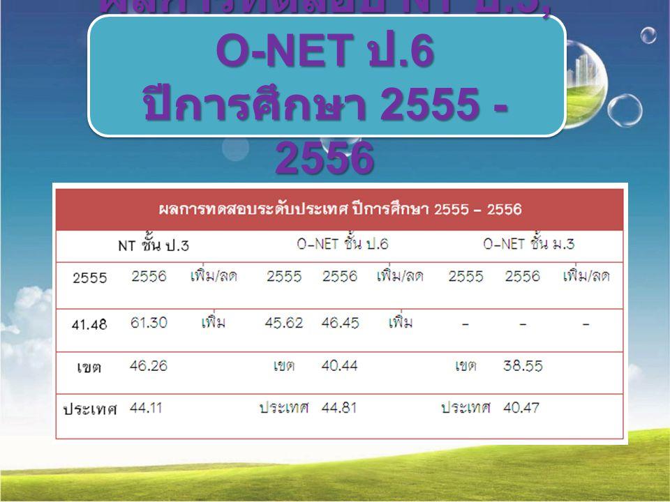 ผลการทดสอบ NT ป.3, O-NET ป.6 ปีการศึกษา 2555 - 2556