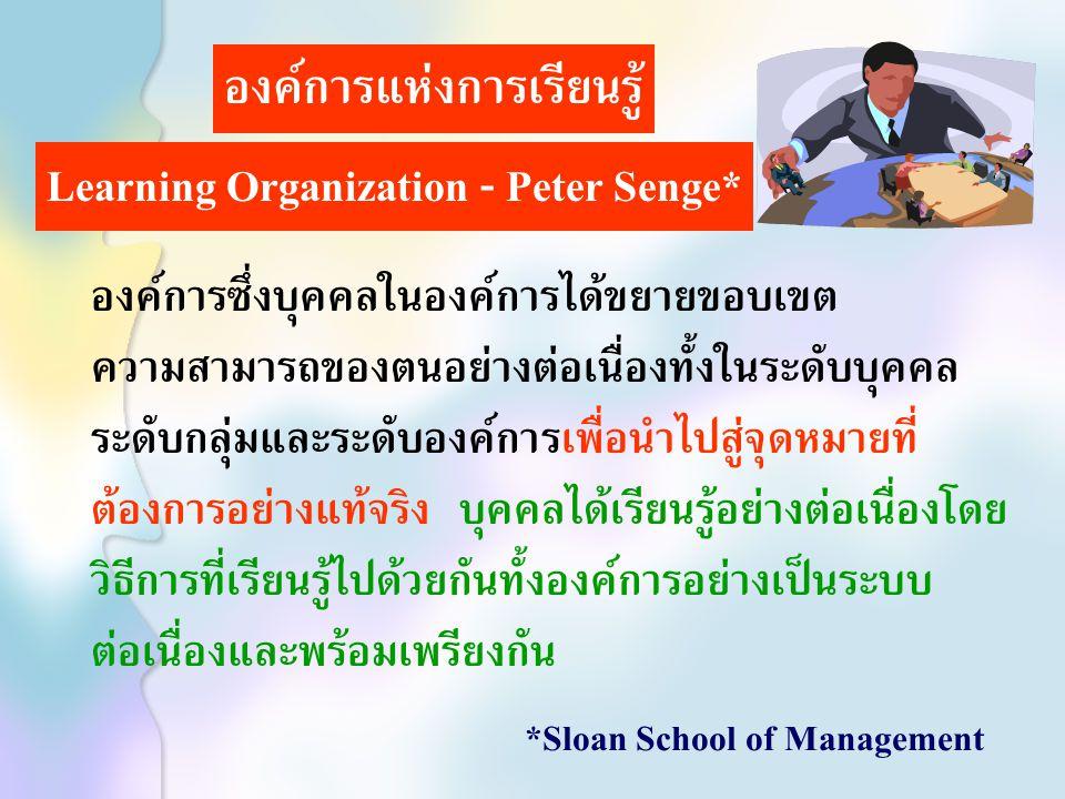 วิธีการพัฒนาบุคคล การฝึกอบรมในห้อง / ทางไกลการศึกษาดูงานใน / ต่างประเทศ การศึกษาต่อใน / ต่างประเทศ การสอนงาน การหมุนเวียนงานการไปปฏิบัติงานองค์การภายนอก การย้ายภายในและข้ามสายงานการมอบหมายให้เป็นผู้แทน การเป็นพี่เลี้ยงการส่งเสริมการเรียนรู้ด้วยตนเอง การฝึกงาน การสับเปลี่ยนโยกย้าย การพาไปสังเกตการณ์
