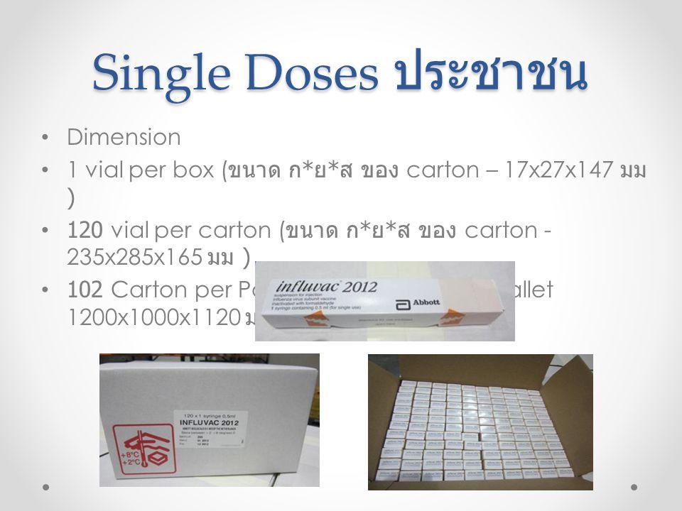 Single Doses ประชาชน Dimension 1 vial per box ( ขนาด ก * ย * ส ของ carton – 17x27x147 มม ) 120 vial per carton ( ขนาด ก * ย * ส ของ carton - 235x285x165 มม ) 102 Carton per Pallet ( ขนาด ก * ย * ส ของ pallet 1200x1000x1120 มม )