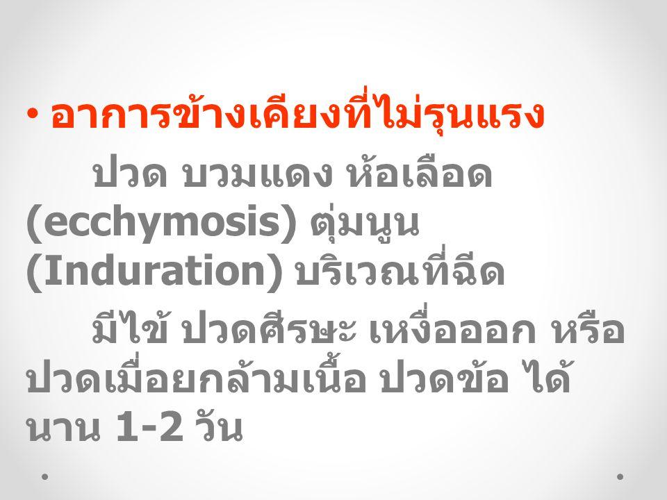 อาการข้างเคียงที่ไม่รุนแรง ปวด บวมแดง ห้อเลือด (ecchymosis) ตุ่มนูน (Induration) บริเวณที่ฉีด มีไข้ ปวดศีรษะ เหงื่อออก หรือ ปวดเมื่อยกล้ามเนื้อ ปวดข้อ ได้ นาน 1-2 วัน