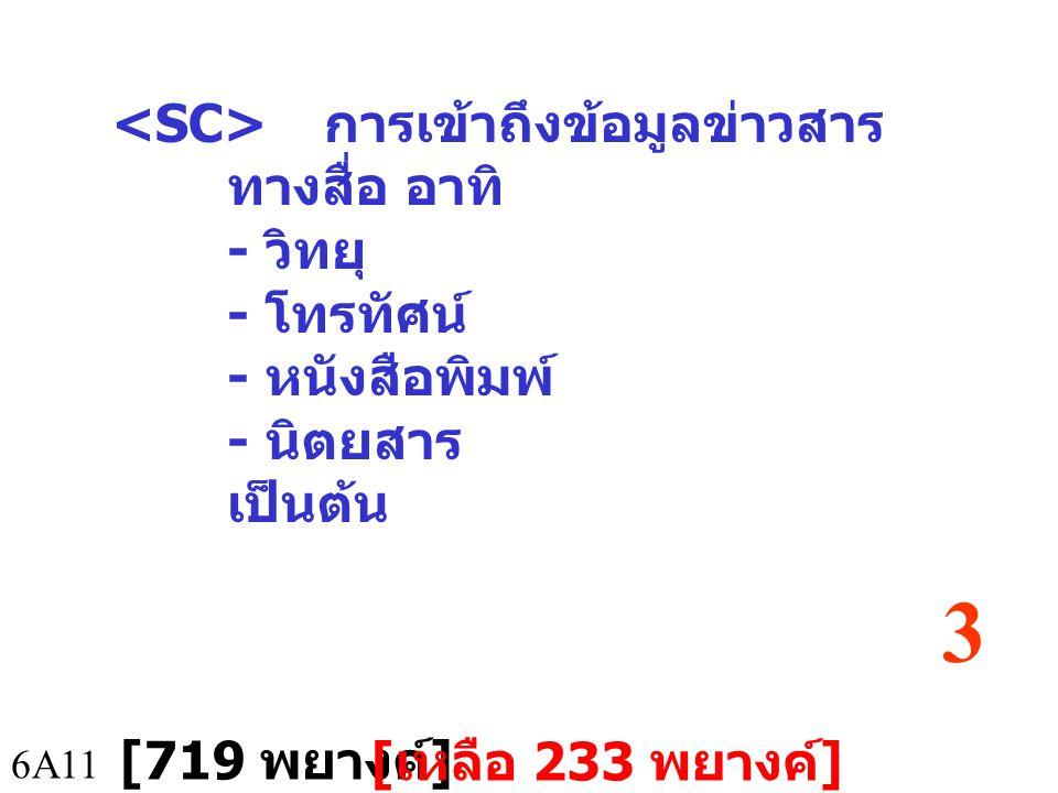 6A11 การเข้าถึงข้อมูลข่าวสาร ทางสื่อ อาทิ - วิทยุ - โทรทัศน์ - หนังสือพิมพ์ - นิตยสาร เป็นต้น [719 พยางค์ ] [ เหลือ 233 พยางค์ ] 3