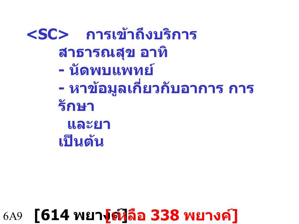 6A9 การเข้าถึงบริการ สาธารณสุข อาทิ - นัดพบแพทย์ - หาข้อมูลเกี่ยวกับอาการ การ รักษา และยา เป็นต้น [614 พยางค์ ] [ เหลือ 338 พยางค์ ]