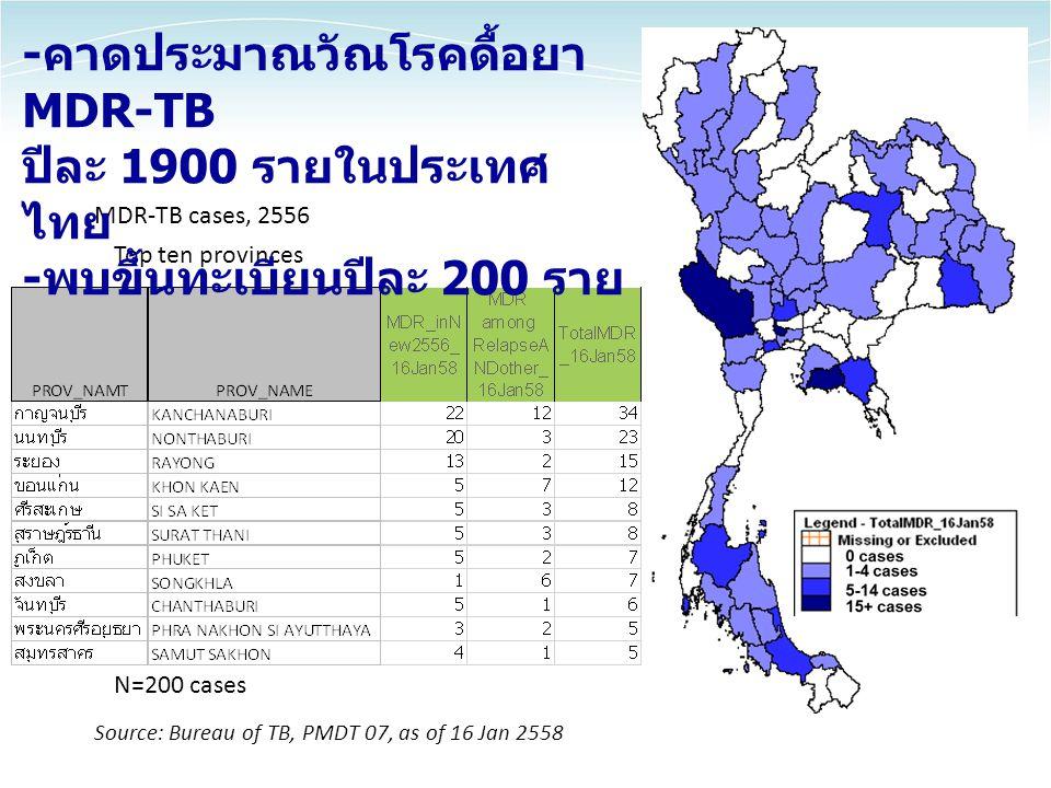 MDR-TB cases, 2556 Source: Bureau of TB, PMDT 07, as of 16 Jan 2558 N=200 cases Top ten provinces - คาดประมาณวัณโรคดื้อยา MDR-TB ปีละ 1900 รายในประเทศ