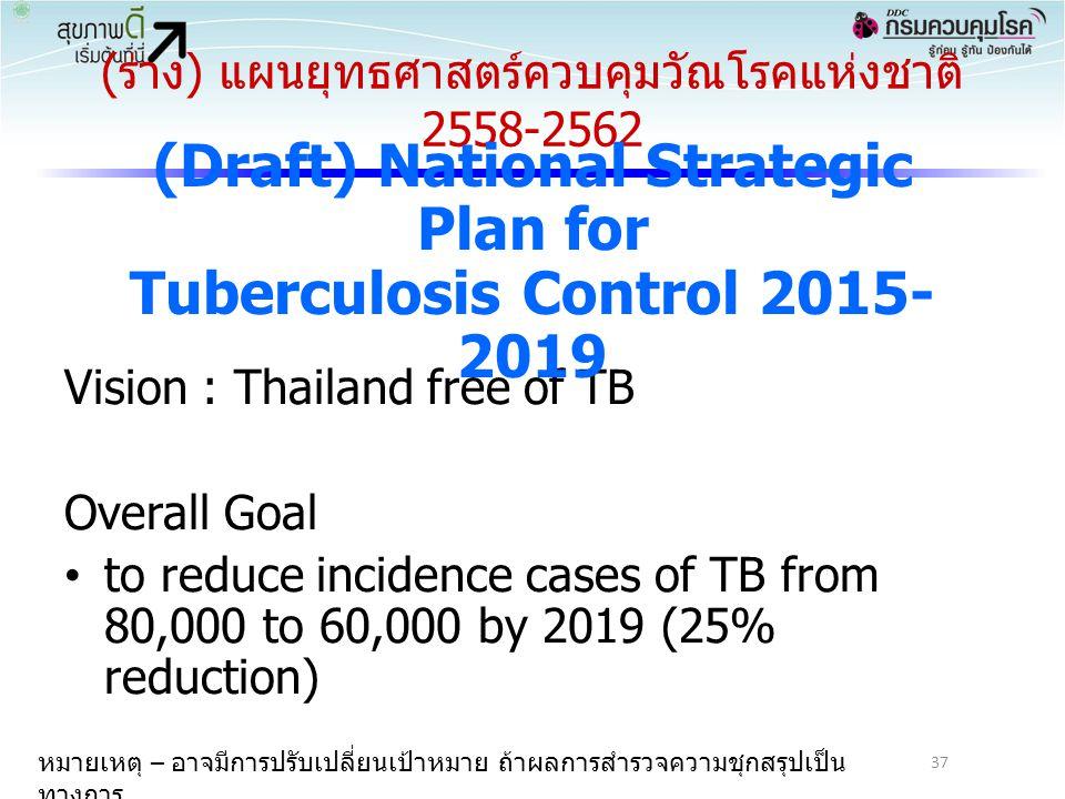 (ร่าง) แผนยุทธศาสตร์ควบคุมวัณโรคแห่งชาติ 2558-2562 Vision : Thailand free of TB Overall Goal to reduce incidence cases of TB from 80,000 to 60,000 by