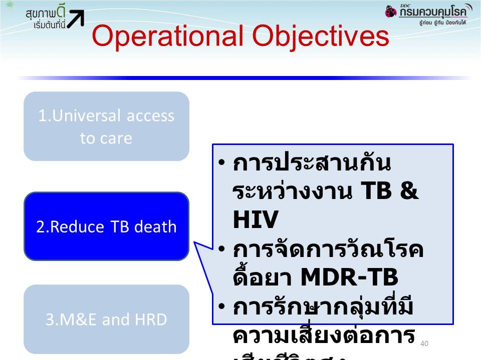 Operational Objectives 40 1.Universal access to care 2.Reduce TB death 3.M&E and HRD การประสานกัน ระหว่างงาน TB & HIV การจัดการวัณโรค ดื้อยา MDR-TB กา