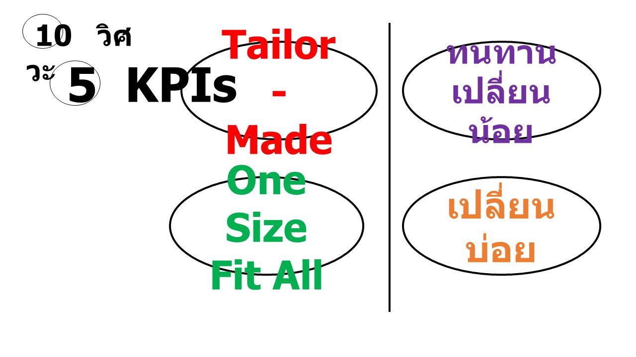 5 KPIs Tailor - Made One Size Fit All ทนทาน เปลี่ยน น้อย เปลี่ยน บ่อย 10 วิศ วะ