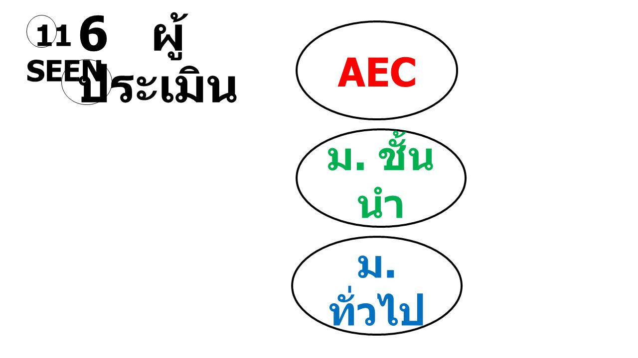 6 ผู้ ประเมิน AEC ม. ชั้น นำ ม. ทั่วไป 11 SEEN