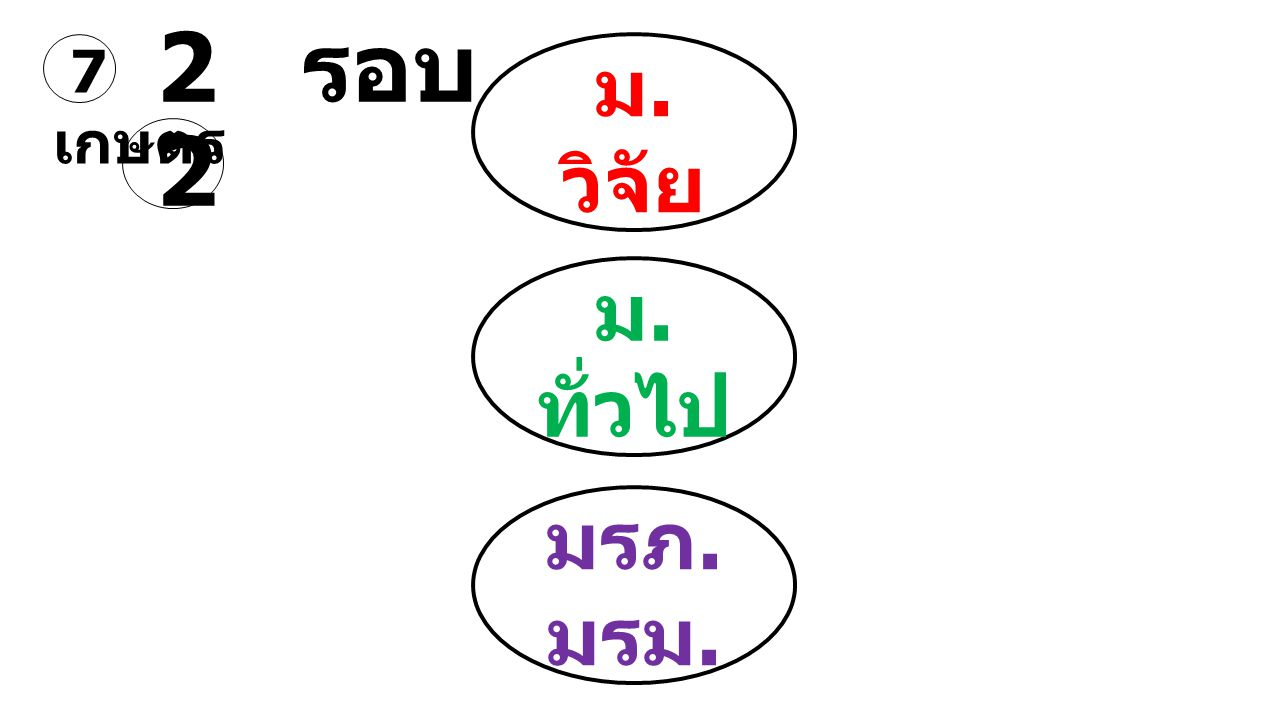 3 รอบ 4 AUN QA (Eng) AUN QA ( ไทย ) หลักสูตร ทั่วไป จุฬา, มหิดล, AEC 3 พระจอม - ม.