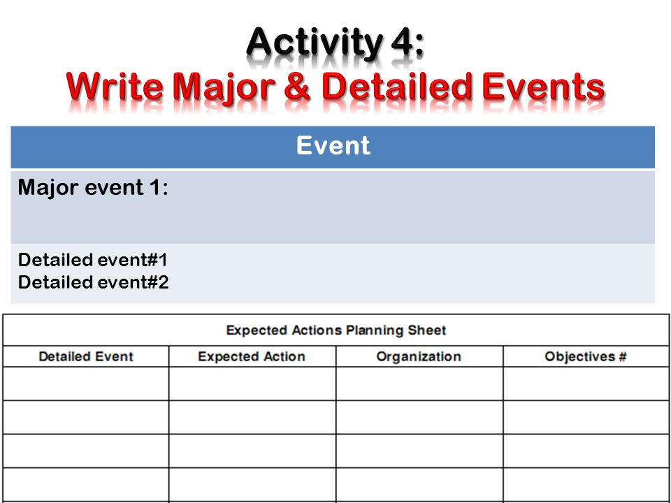 Event Major event 1: Detailed event#1 Detailed event#2