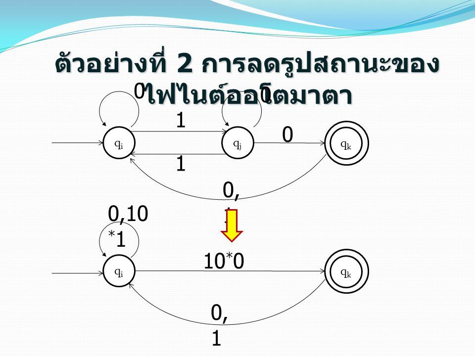 ตัวอย่างที่ 2 การลดรูปสถานะของ ไฟไนต์ออโตมาตา qjqj qkqk qiqi 0 1 0, 1 0 0 1 qkqk qiqi 0,10 * 1 10 * 0