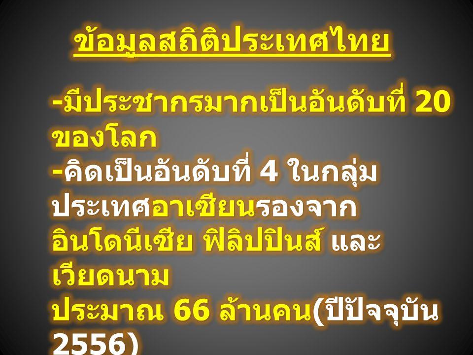 อันดับที่จังหวัดจำนวนประชากร1 กรุงเทพมหานคร 5,673,560 2 นครราชสีมา 2,601,167 3 อุบลราชธานี 1,826,920 4 ขอนแก่น 1,774,816 5 เชียงใหม่ 1,655,642 19 นครสวรรค์ 1,073,347