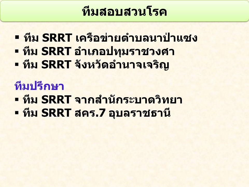 ทีมสอบสวนโรค  ทีม SRRT เครือข่ายตำบลนาป่าแซง  ทีม SRRT อำเภอปทุมราชวงศา  ทีม SRRT จังหวัดอำนาจเจริญ ทีมปรึกษา  ทีม SRRT จากสำนักระบาดวิทยา  ทีม S