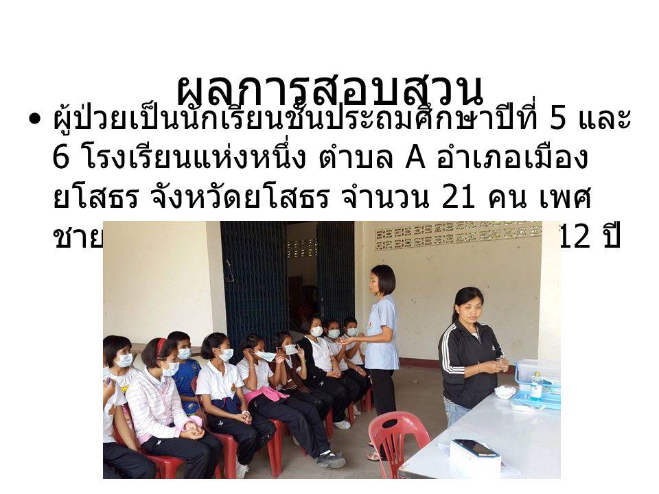 ผลการสอบสวน ผู้ป่วยเป็นนักเรียนชั้นประถมศึกษาปีที่ 5 และ 6 โรงเรียนแห่งหนึ่ง ตำบล A อำเภอเมือง ยโสธร จังหวัดยโสธร จำนวน 21 คน เพศ ชาย 11 คน เพศหญิง 10 คน อายุ 11-12 ปี