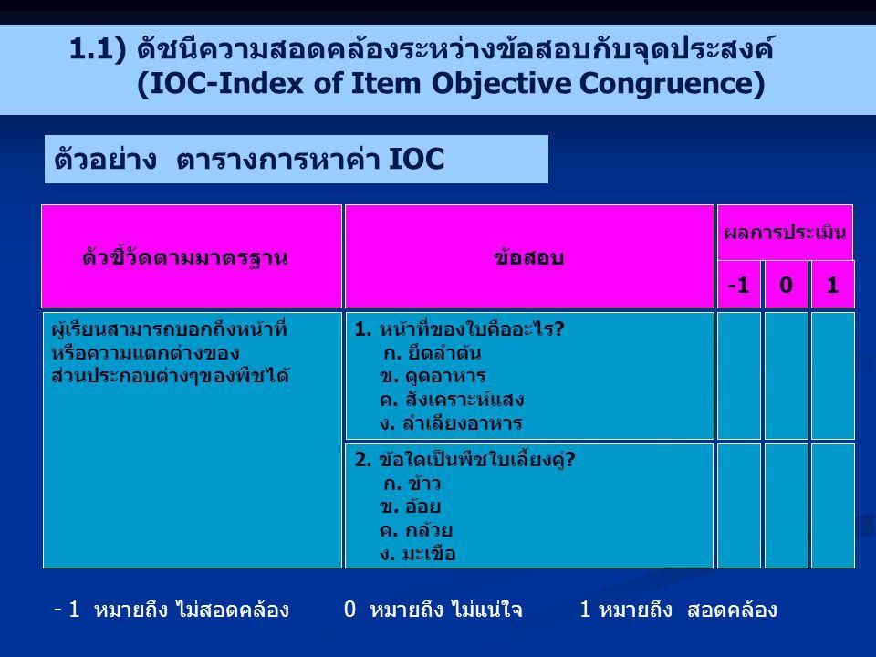 ตัวอย่าง ตารางการหาค่า IOC ตัวชี้วัดตามมาตรฐาน ผลการประเมิน ผู้เรียนสามารถบอกถึงหน้าที่ หรือความแตกต่างของ ส่วนประกอบต่างๆของพืชได้ 01 ข้อสอบ 1.หน้าที่ของใบคืออะไร.