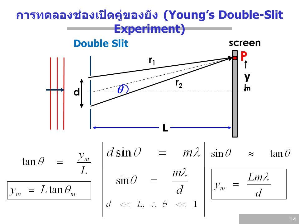 การทดลองช่องเปิดคู่ของยัง (Young's Double-Slit Experiment) 14 Double Slit d screen P ymym L  r1r1 r2r2