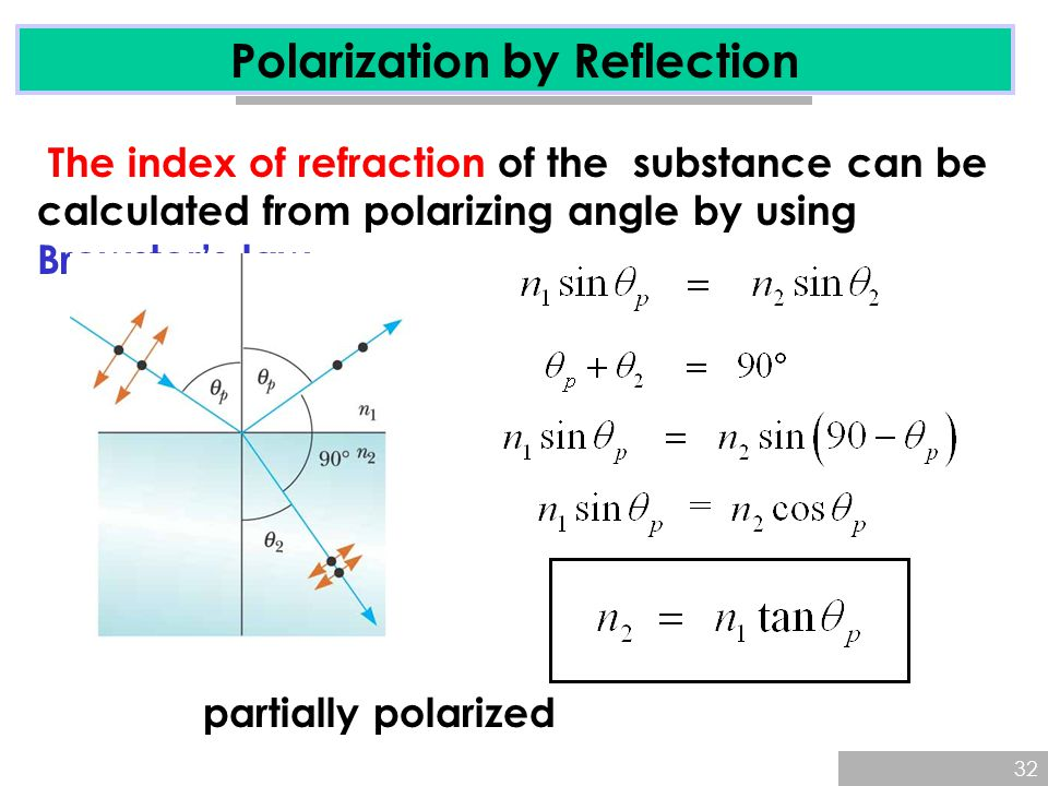 32 The index of refraction of the substance can be calculated from polarizing angle by using Brewster's law. Polarization by Reflection partially pola
