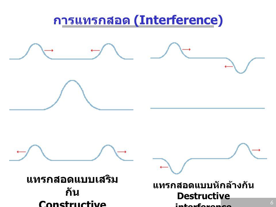 การแทรกสอด (Interference) 7