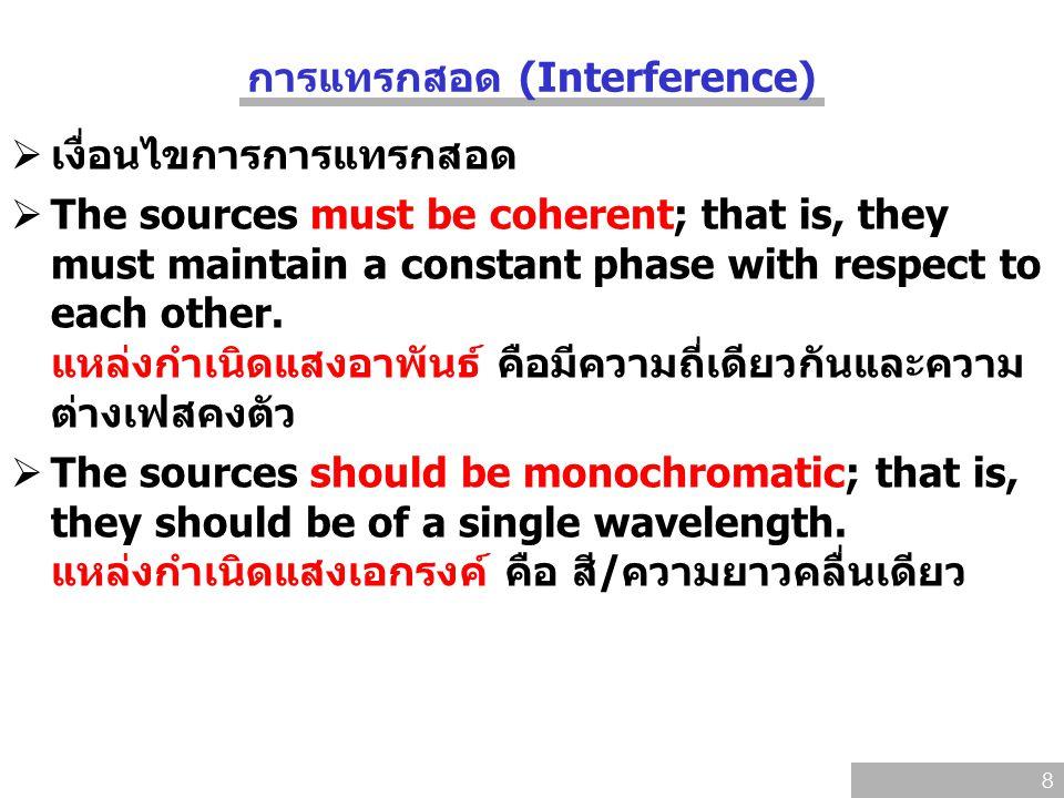 ทัศนศาสตร์กายภาพ  The Nature of light  การแทรกสอด (Interference / superposition)  การเลี้ยวเบนและแทรกสอดผ่านช่องเปิดคู่  การสะท้อนกลับเฟส  แสงโพลาไรส์ 01420118 ฟิสิกส์เบื้องต้น II 2/2556 ภุชงค์ กิจอำนาจสุข http://pirun.ku.ac.th/~fscipuki/118