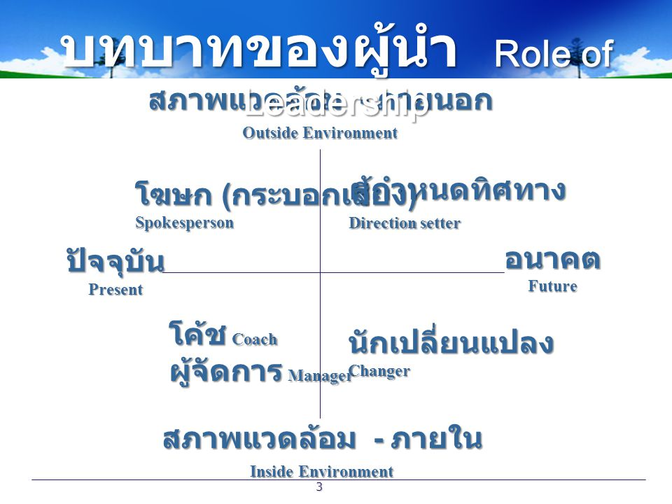Spiritual Leadership Vision, Where.นิมิตเป็นพระสัญญาจากพระเจ้า Visions are promises from God.