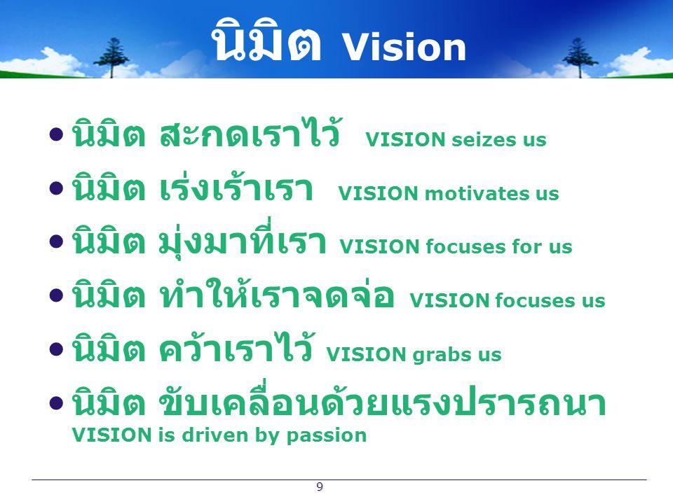 9 นิมิต Vision นิมิต สะกดเราไว้ VISION seizes us นิมิต เร่งเร้าเรา VISION motivates us นิมิต มุ่งมาที่เรา VISION focuses for us นิมิต ทำให้เราจดจ่อ VI