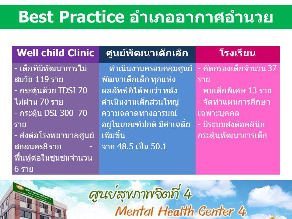 Well child Clinic ศูนย์พัฒนาเด็กเล็กโรงเรียน - เด็กที่มีพัฒนาการไม่ สมวัย 119 ราย - กระตุ้นด้วย TDSI 70 ไม่ผ่าน 70 ราย - กระตุ้น DSI 300 70 ราย - ส่งต