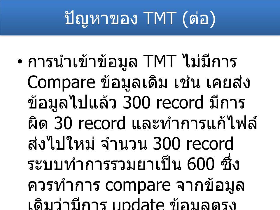 ปัญหาของ TMT ( ต่อ ) การนำเข้าข้อมูล TMT ไม่มีการ Compare ข้อมูลเดิม เช่น เคยส่ง ข้อมูลไปแล้ว 300 record มีการ ผิด 30 record และทำการแก้ไฟล์ ส่งไปใหม่