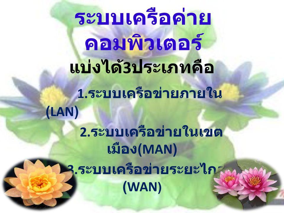 ระบบเครือค่าย คอมพิวเตอร์ แบ่งได้ 3 ประเภทคือ 1. ระบบเครือข่ายภายใน (LAN) 2. ระบบเครือข่ายในเขต เมือง (MAN) 3. ระบบเครือข่ายระยะไกล (WAN )