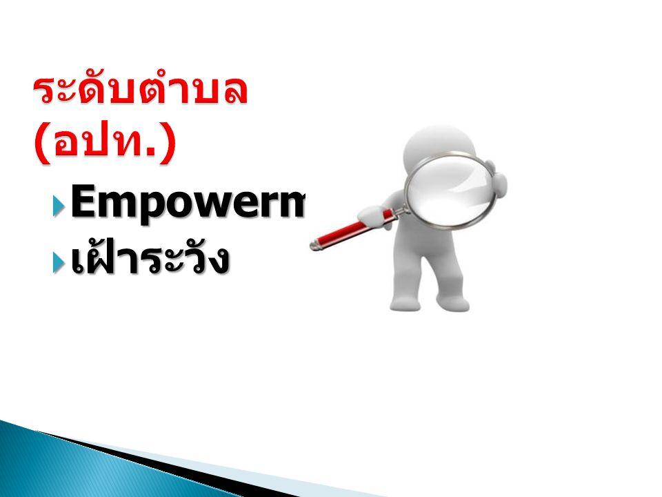  Empowerment  เฝ้าระวัง
