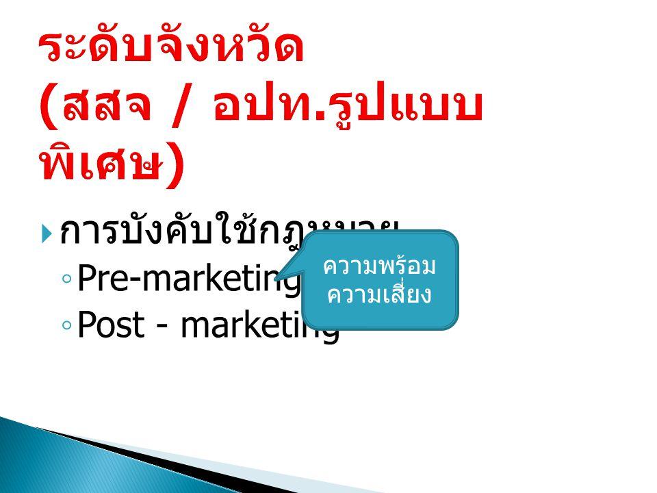  การบังคับใช้กฎหมาย ◦ Pre-marketing ◦ Post - marketing ความพร้อม ความเสี่ยง