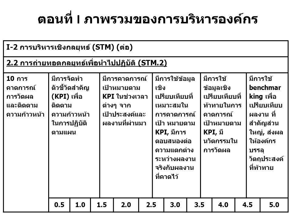 ตอนที่ I ภาพรวมของการบริหารองค์กร I-2 การบริหารเชิงกลยุทธ์ (STM) (ต่อ) 2.2 การถ่ายทอดกลยุทธ์เพื่อนำไปปฏิบัติ (STM.2) 10 การ คาดการณ์ การวัดผล และติดตา