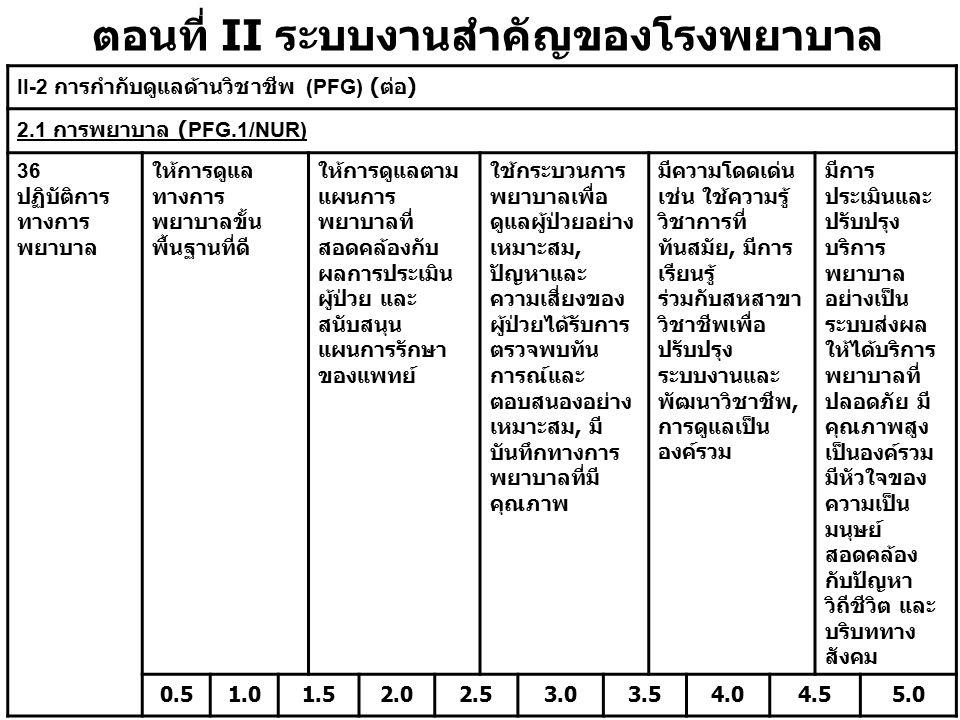 ตอนที่ II ระบบงานสำคัญของโรงพยาบาล II-2 การกำกับดูแลด้านวิชาชีพ (PFG) ( ต่อ ) 2.1 การพยาบาล (PFG.1/NUR) 36 ปฏิบัติการ ทางการ พยาบาล ให้การดูแล ทางการ
