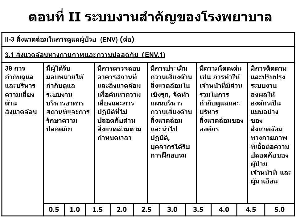 ตอนที่ II ระบบงานสำคัญของโรงพยาบาล II-3 สิ่งแวดล้อมในการดูแลผู้ป่วย (ENV) ( ต่อ ) 3.1 สิ่งแวดล้อมทางกายภาพและความปลอดภัย (ENV.1) 39 การ กำกับดูแล และบ