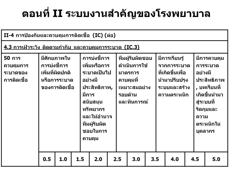 ตอนที่ II ระบบงานสำคัญของโรงพยาบาล II-4 การป้องกันและควบคุมการติดเชื้อ (IC) (ต่อ) 4.3 การเฝ้าระวัง ติดตามกำกับ และควบคุมการระบาด (IC.3) 50 การ ควบคุมก